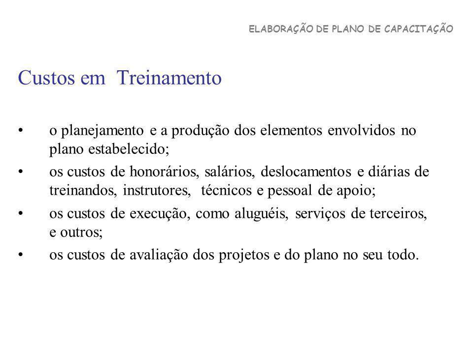 Custos em Treinamento o planejamento e a produção dos elementos envolvidos no plano estabelecido; os custos de honorários, salários, deslocamentos e d