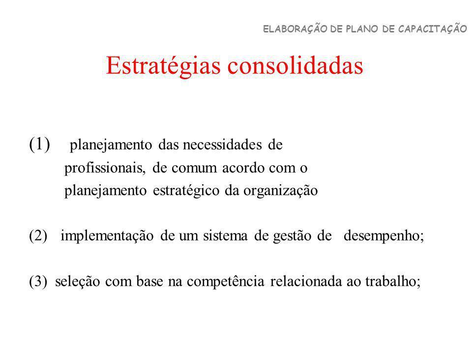 Estratégias consolidadas (1) planejamento das necessidades de profissionais, de comum acordo com o planejamento estratégico da organização (2)implemen