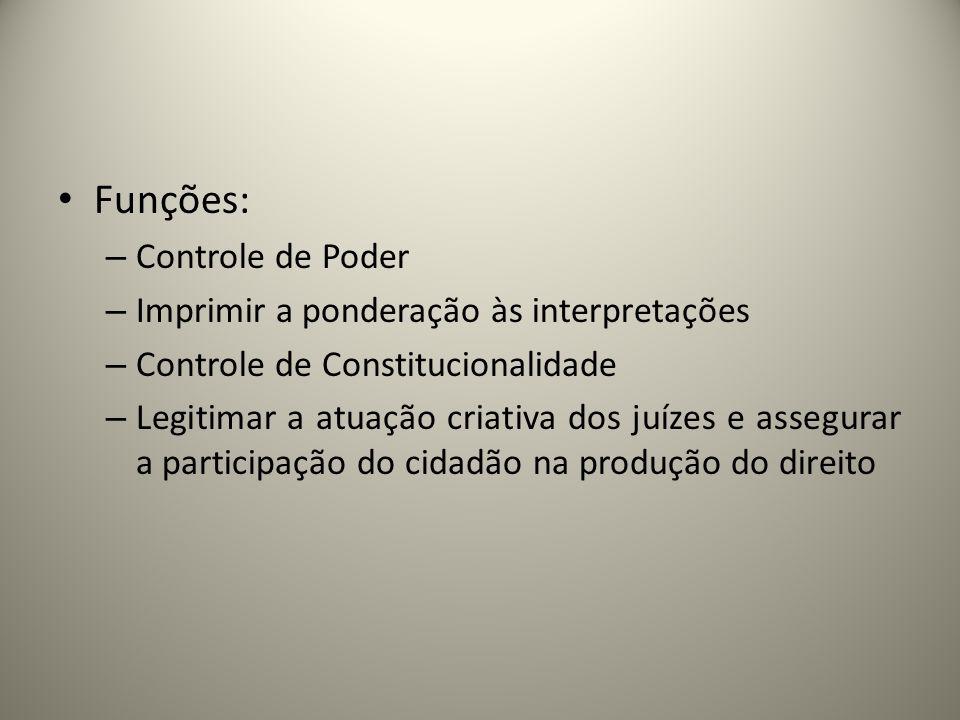 Funções: – Controle de Poder – Imprimir a ponderação às interpretações – Controle de Constitucionalidade – Legitimar a atuação criativa dos juízes e a