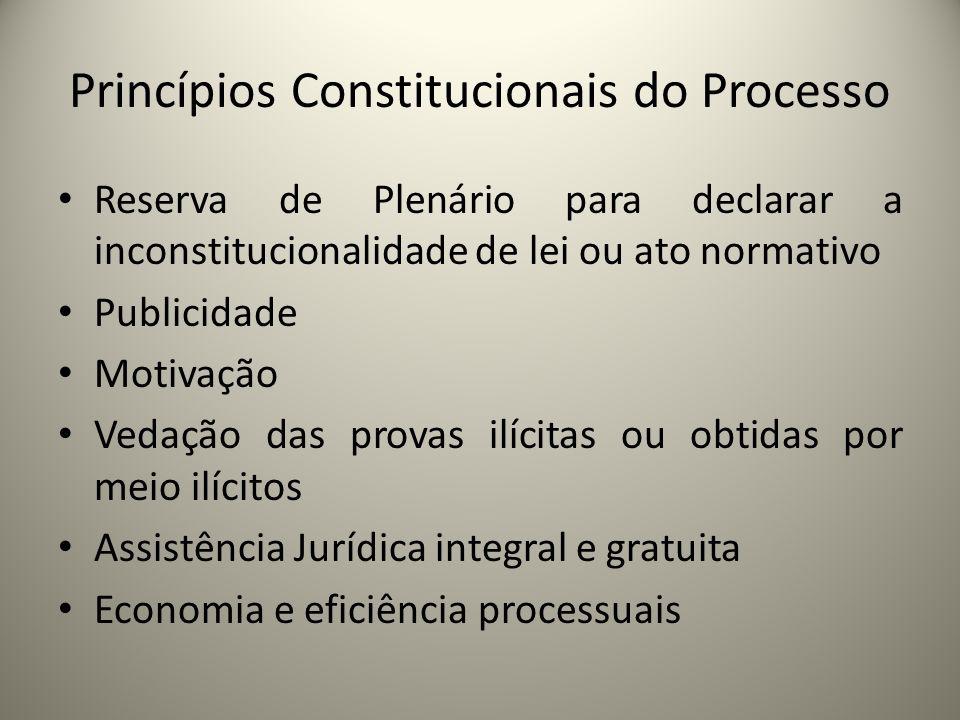 Princípios Constitucionais do Processo Reserva de Plenário para declarar a inconstitucionalidade de lei ou ato normativo Publicidade Motivação Vedação