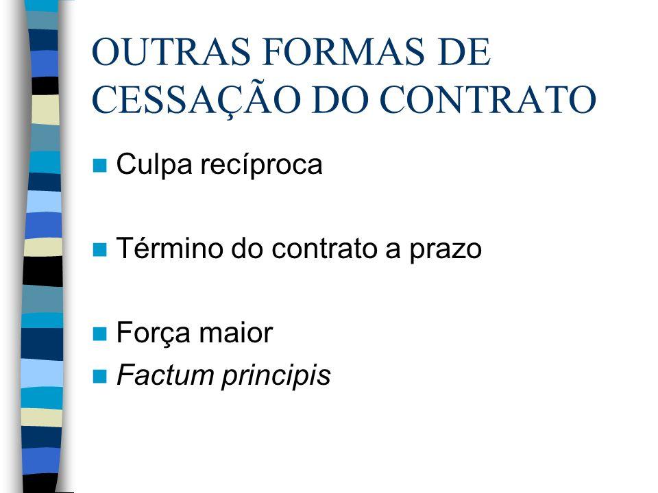 OUTRAS FORMAS DE CESSAÇÃO DO CONTRATO Culpa recíproca Término do contrato a prazo Força maior Factum principis