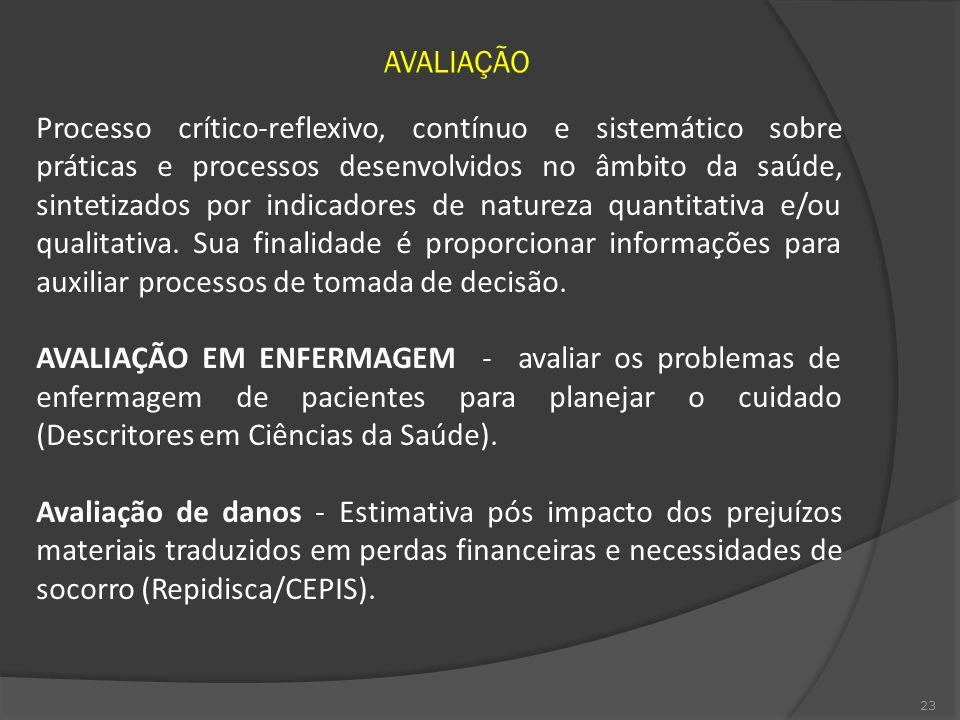 23 AVALIAÇÃO Processo crítico-reflexivo, contínuo e sistemático sobre práticas e processos desenvolvidos no âmbito da saúde, sintetizados por indicado