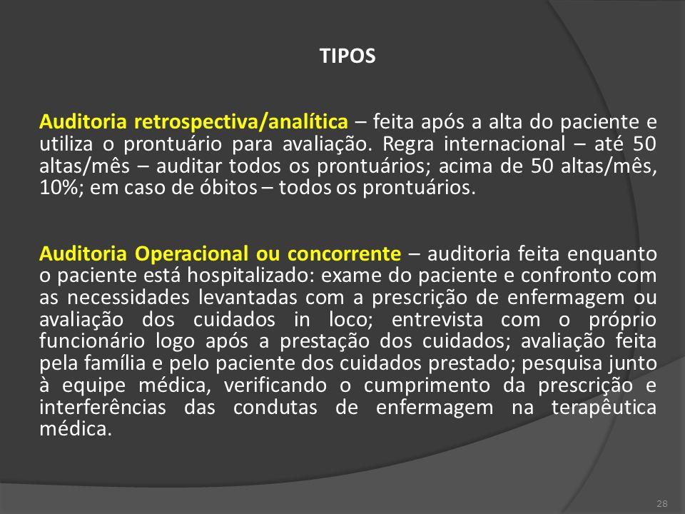 28 TIPOS Auditoria retrospectiva/analítica – feita após a alta do paciente e utiliza o prontuário para avaliação. Regra internacional – até 50 altas/m