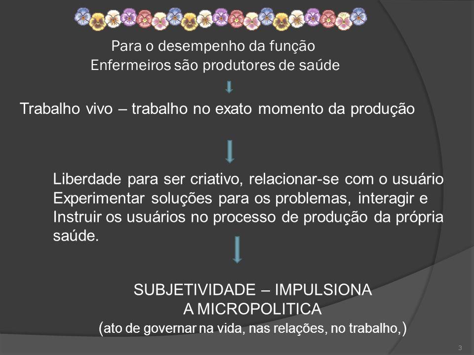 3 Para o desempenho da função Enfermeiros são produtores de saúde Trabalho vivo – trabalho no exato momento da produção Liberdade para ser criativo, r