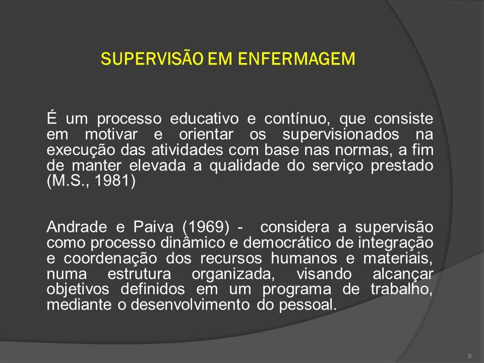 8 SUPERVISÃO EM ENFERMAGEM É um processo educativo e contínuo, que consiste em motivar e orientar os supervisionados na execução das atividades com ba