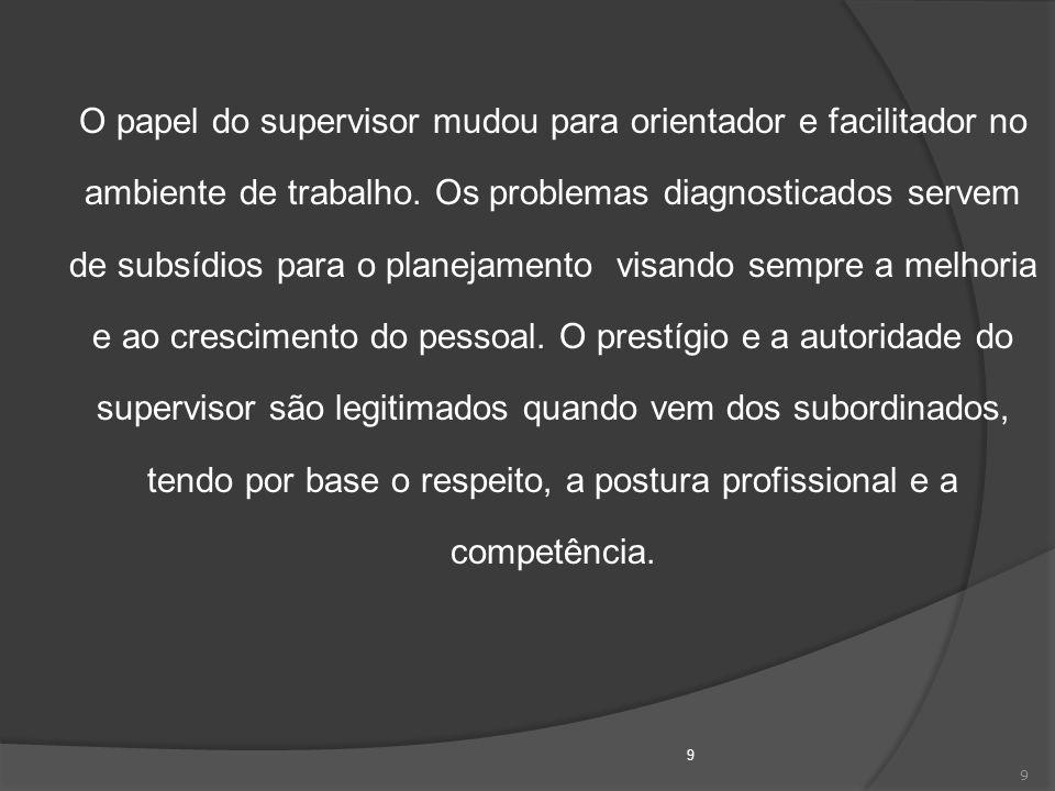 9 9 O papel do supervisor mudou para orientador e facilitador no ambiente de trabalho. Os problemas diagnosticados servem de subsídios para o planejam