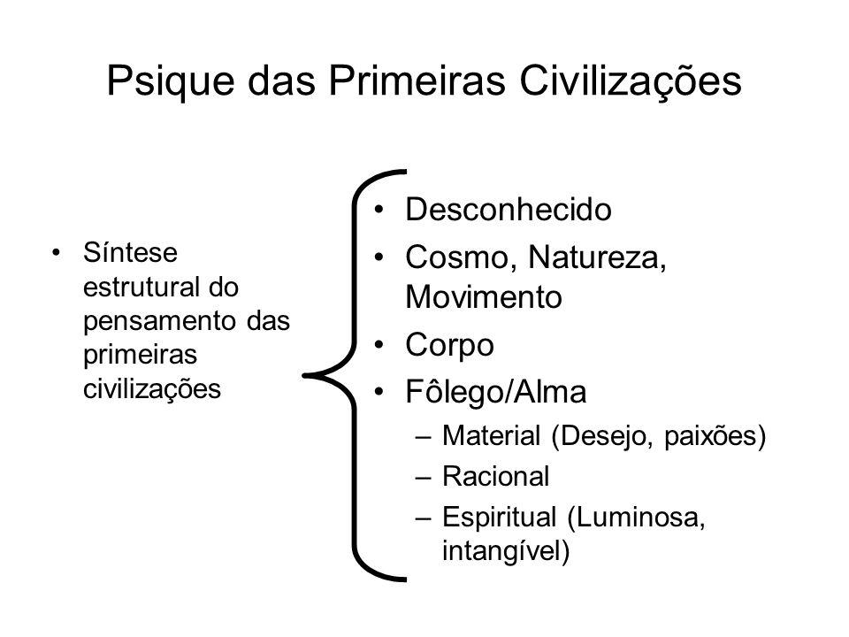 Psique das Primeiras Civilizações Síntese estrutural do pensamento das primeiras civilizações Desconhecido Cosmo, Natureza, Movimento Corpo Fôlego/Alm
