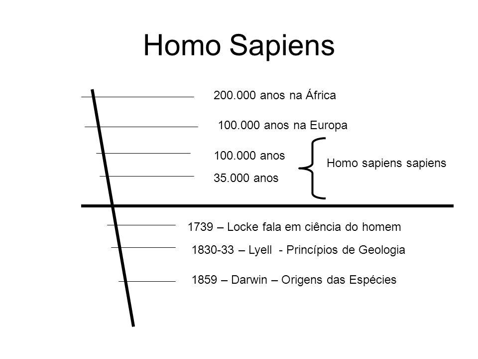 Homo Sapiens 200.000 anos na África 100.000 anos na Europa 100.000 anos 35.000 anos Homo sapiens sapiens 1739 – Locke fala em ciência do homem 1830-33