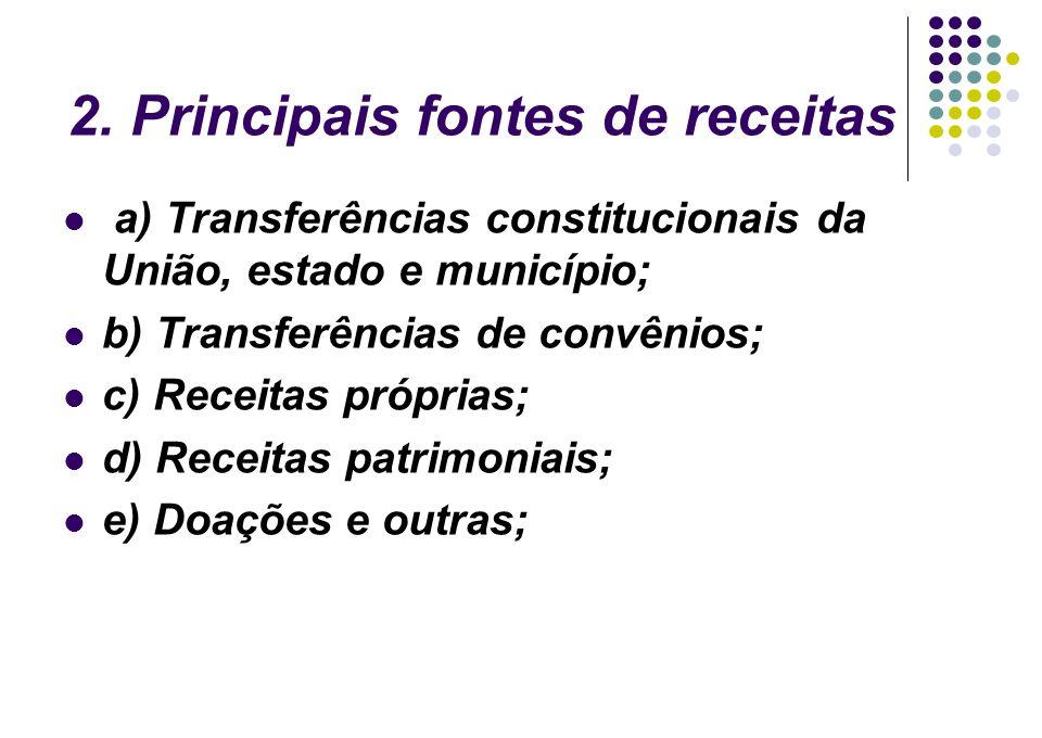 2. Principais fontes de receitas a) Transferências constitucionais da União, estado e município; b) Transferências de convênios; c) Receitas próprias;