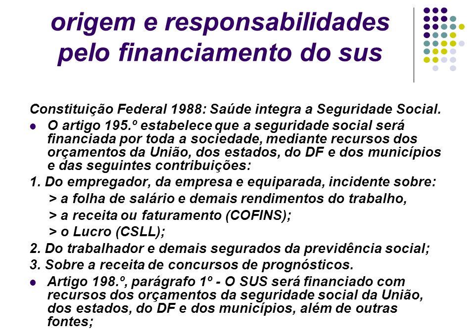 origem e responsabilidades pelo financiamento do sus Constituição Federal 1988: Saúde integra a Seguridade Social. O artigo 195.º estabelece que a seg