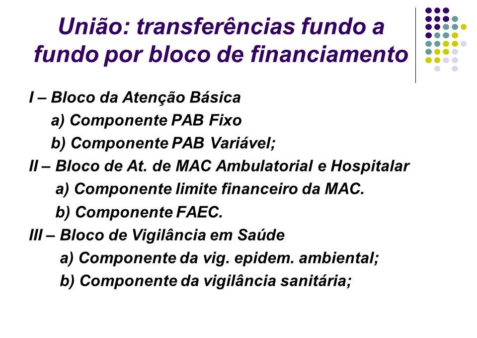 União: transferências fundo a fundo por bloco de financiamento I – Bloco da Atenção Básica a) Componente PAB Fixo b) Componente PAB Variável; II – Blo