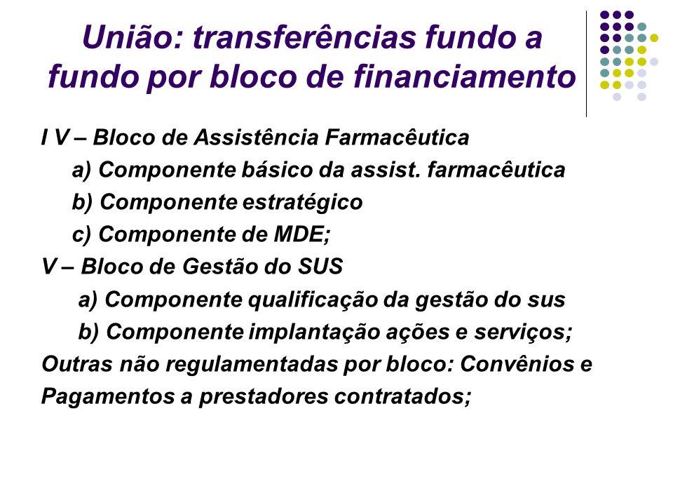 União: transferências fundo a fundo por bloco de financiamento I V – Bloco de Assistência Farmacêutica a) Componente básico da assist. farmacêutica b)