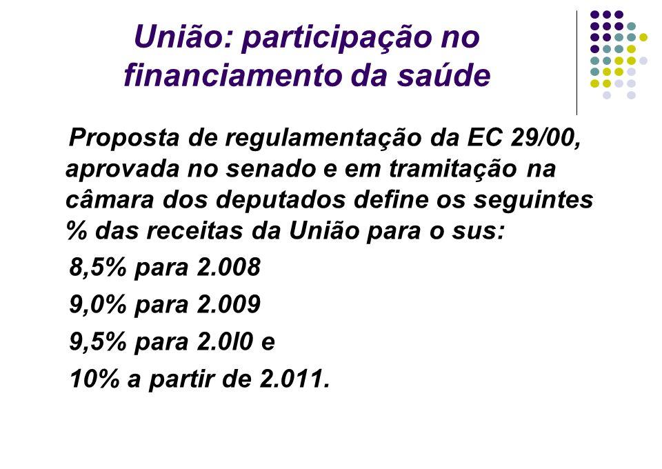 União: participação no financiamento da saúde Proposta de regulamentação da EC 29/00, aprovada no senado e em tramitação na câmara dos deputados defin