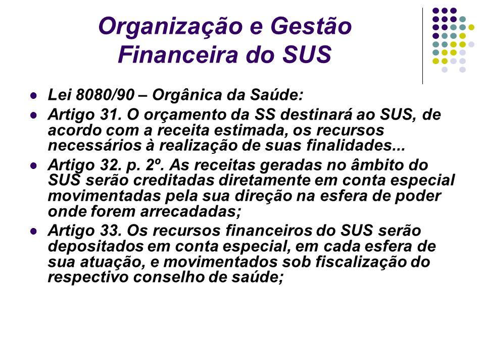 Organização e Gestão Financeira do SUS Lei 8080/90 – Orgânica da Saúde: Artigo 31. O orçamento da SS destinará ao SUS, de acordo com a receita estimad
