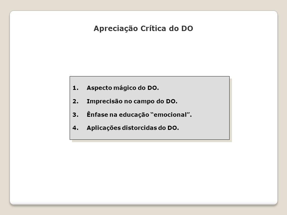Apreciação Crítica do DO 1.Aspecto mágico do DO. 2.Imprecisão no campo do DO. 3.Ênfase na educação emocional. 4.Aplicações distorcidas do DO. 1.Aspect