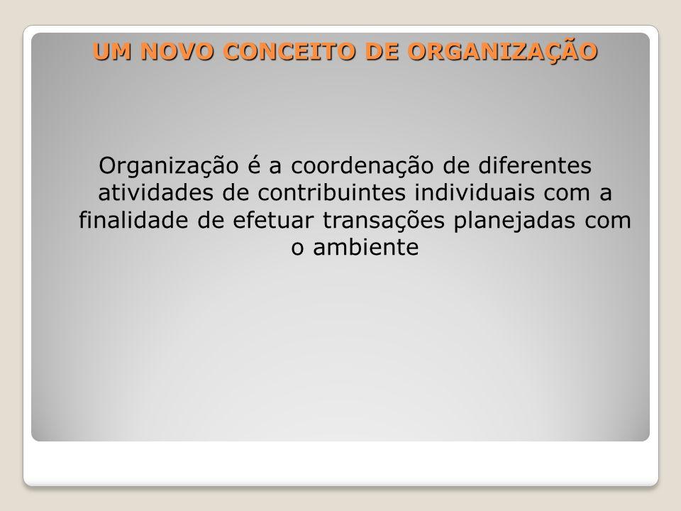 UM NOVO CONCEITO DE ORGANIZAÇÃO Organização é a coordenação de diferentes atividades de contribuintes individuais com a finalidade de efetuar transaçõ
