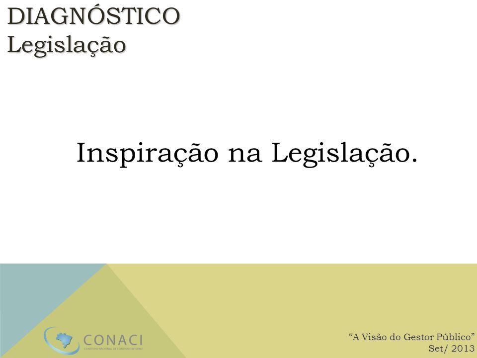 Inspiração na Legislação. A Visão do Gestor Público Set/ 2013 DIAGNÓSTICOLegislação