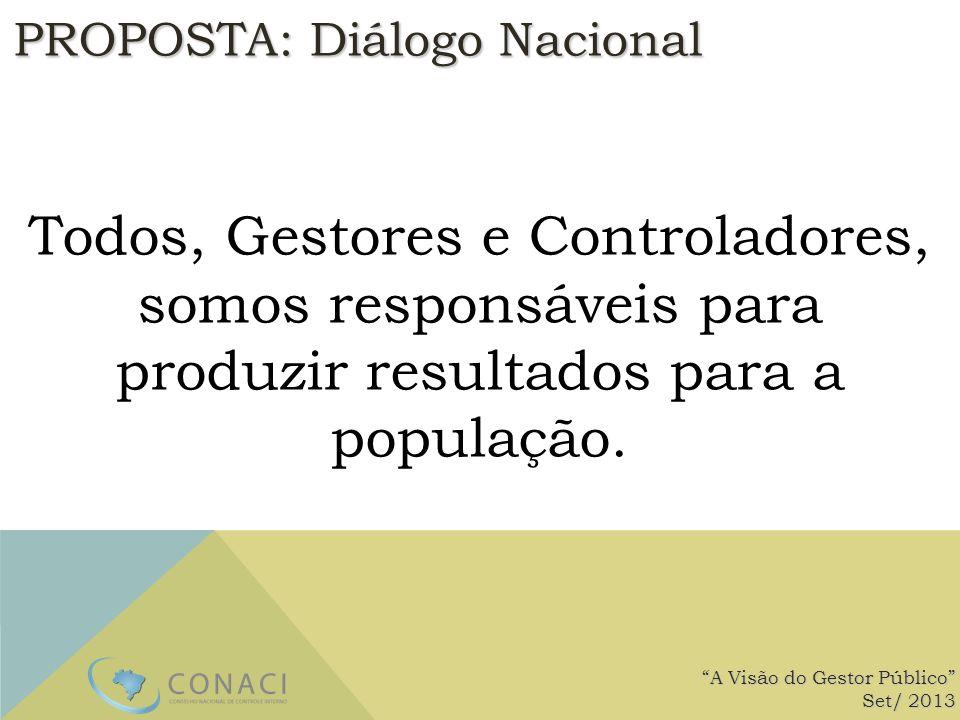 PROPOSTA: Diálogo Nacional Todos, Gestores e Controladores, somos responsáveis para produzir resultados para a população. A Visão do Gestor Público Se