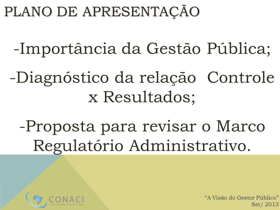 PLANO DE APRESENTAÇÃO -Importância da Gestão Pública; -Diagnóstico da relação Controle x Resultados; -Proposta para revisar o Marco Regulatório Admini