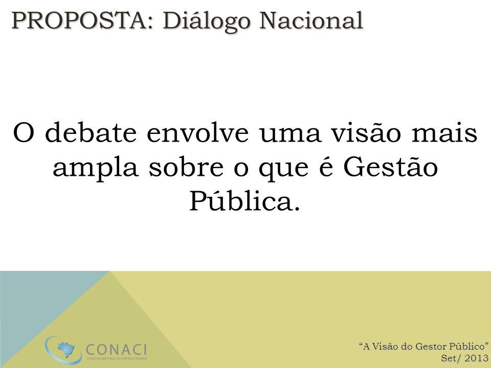 PROPOSTA: Diálogo Nacional O debate envolve uma visão mais ampla sobre o que é Gestão Pública. A Visão do Gestor Público Set/ 2013