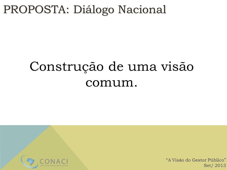 PROPOSTA: Diálogo Nacional Construção de uma visão comum. A Visão do Gestor Público Set/ 2013