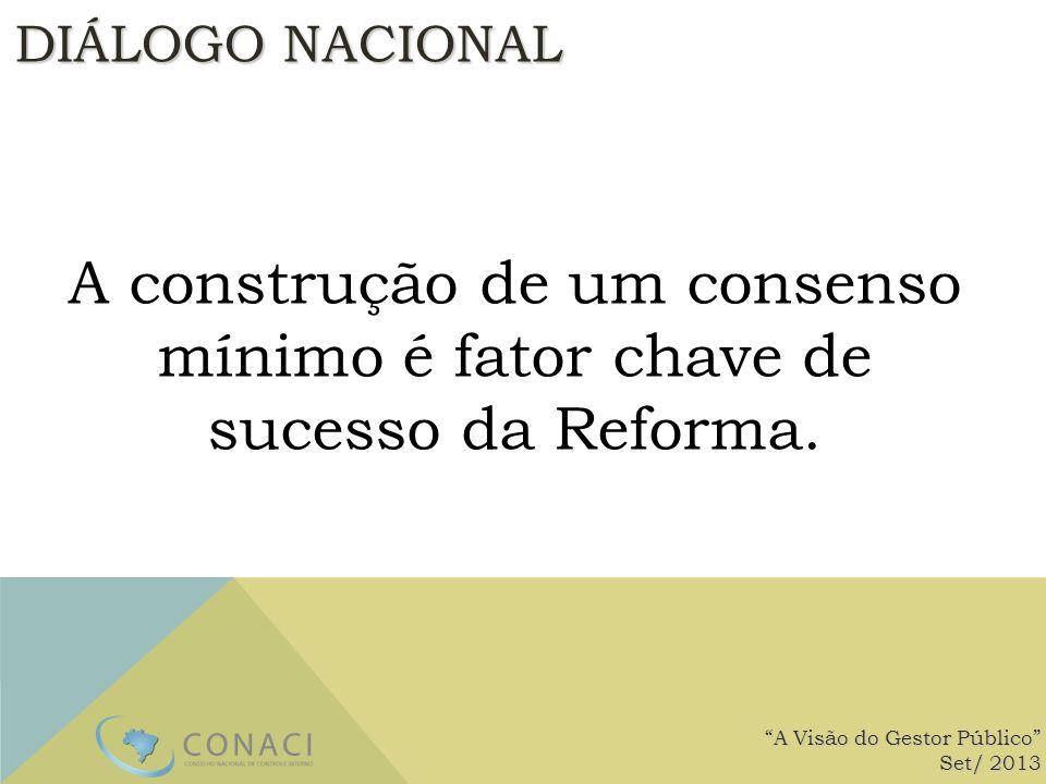 DIÁLOGO NACIONAL A construção de um consenso mínimo é fator chave de sucesso da Reforma. A Visão do Gestor Público Set/ 2013
