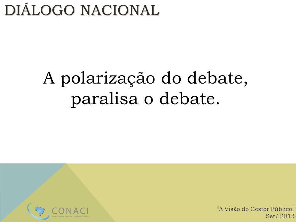DIÁLOGO NACIONAL A polarização do debate, paralisa o debate. A Visão do Gestor Público Set/ 2013