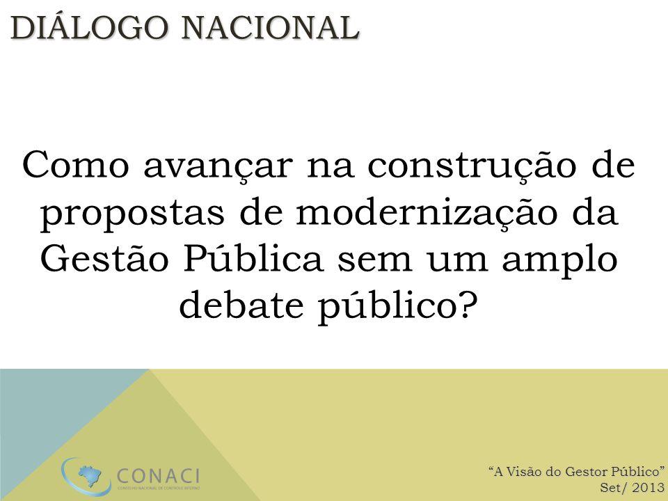 DIÁLOGO NACIONAL Como avançar na construção de propostas de modernização da Gestão Pública sem um amplo debate público? A Visão do Gestor Público Set/