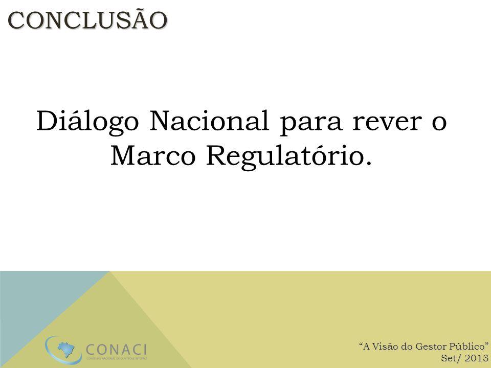CONCLUSÃO Diálogo Nacional para rever o Marco Regulatório. A Visão do Gestor Público Set/ 2013