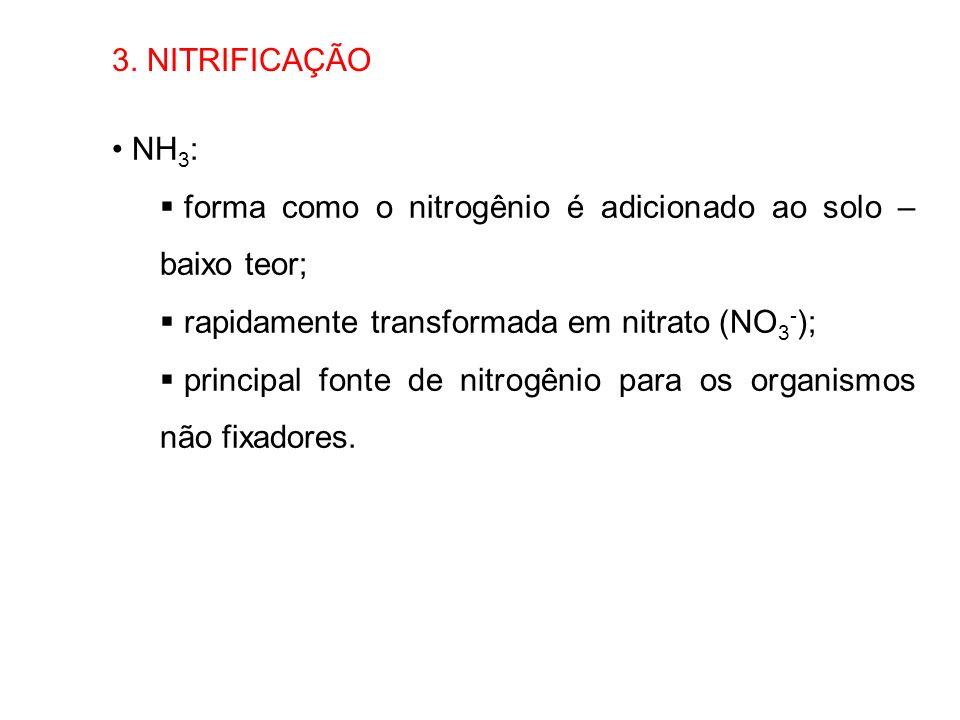 3. NITRIFICAÇÃO NH 3 : forma como o nitrogênio é adicionado ao solo – baixo teor; rapidamente transformada em nitrato (NO 3 - ); principal fonte de ni