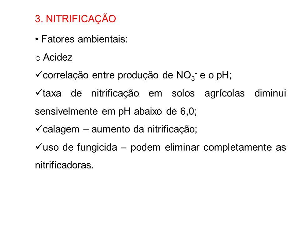 3. NITRIFICAÇÃO Fatores ambientais: o Acidez correlação entre produção de NO 3 - e o pH; taxa de nitrificação em solos agrícolas diminui sensivelmente