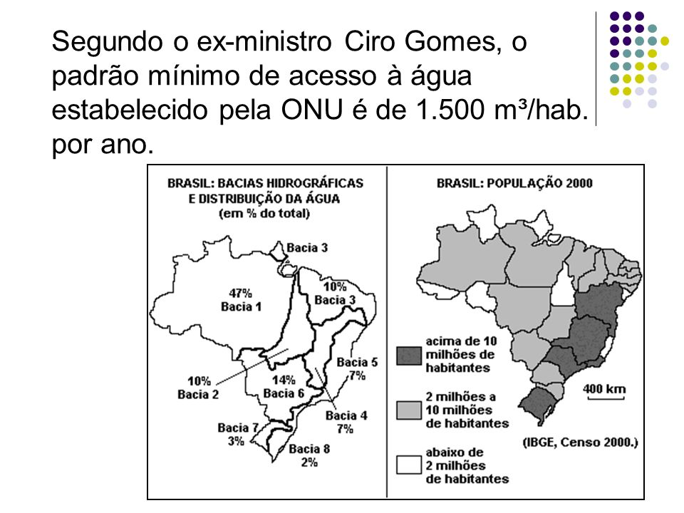 Segundo o ex-ministro Ciro Gomes, o padrão mínimo de acesso à água estabelecido pela ONU é de 1.500 m³/hab. por ano.