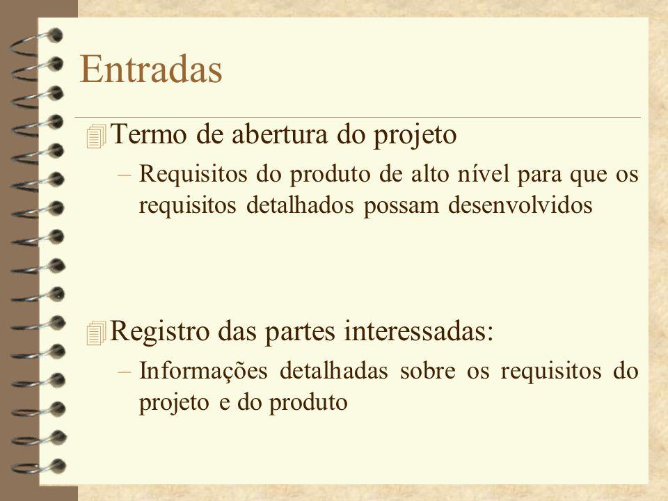 Entradas 4 Termo de abertura do projeto –Requisitos do produto de alto nível para que os requisitos detalhados possam desenvolvidos 4 Registro das par