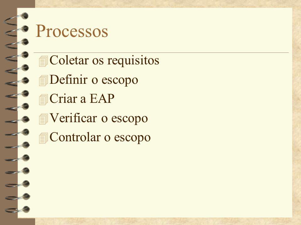 Definir o escopo: saídas 4 Declaração do escopo do projeto –descreve, em detalhes, as entregas do projeto e o trabalho necessário para criar essas entregas.