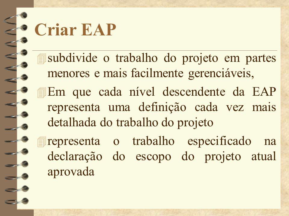 Criar EAP 4 subdivide o trabalho do projeto em partes menores e mais facilmente gerenciáveis, 4 Em que cada nível descendente da EAP representa uma de