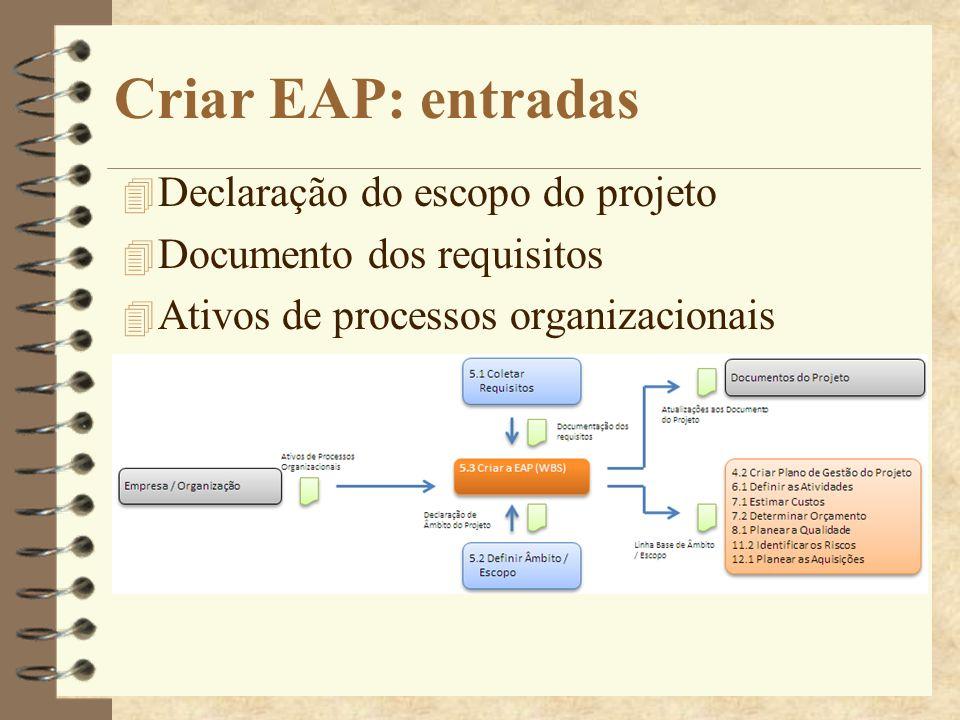 Criar EAP: entradas 4 Declaração do escopo do projeto 4 Documento dos requisitos 4 Ativos de processos organizacionais