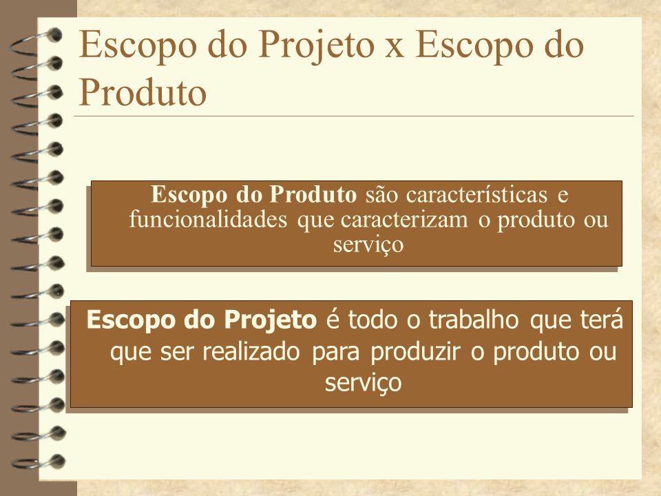 Escopo do Projeto x Escopo do Produto Escopo do Produto são características e funcionalidades que caracterizam o produto ou serviço Escopo do Projeto