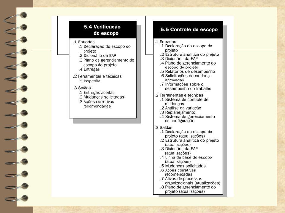 Definir o escopo 4 Descrição detalhada do projeto e do produto 4 A declaração detalhada é critica para o sucesso 4 É desenvolvida a partir das principais entregas, premissas e restrições, que são documentadas durante a iniciação do projeto, 4 na declaração do escopo preliminar do projeto