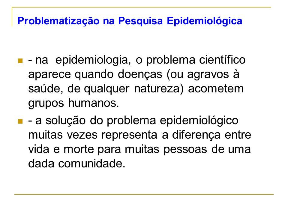 Problematização na Pesquisa Epidemiológica - na epidemiologia, o problema científico aparece quando doenças (ou agravos à saúde, de qualquer natureza)