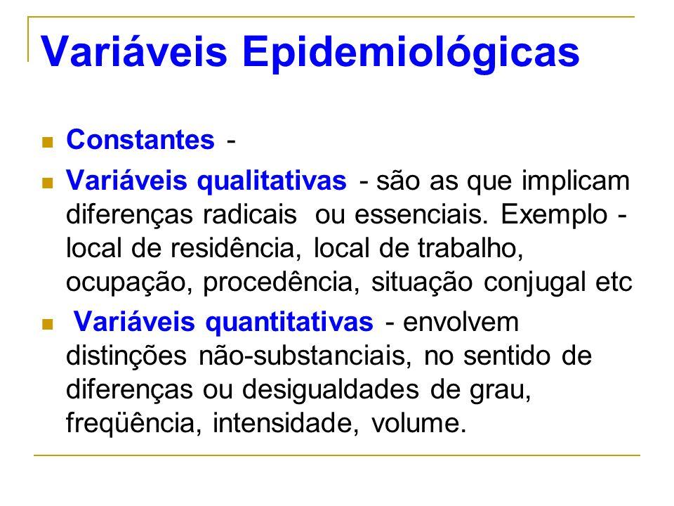 Variáveis Epidemiológicas Constantes - Variáveis qualitativas - são as que implicam diferenças radicais ou essenciais. Exemplo - local de residência,
