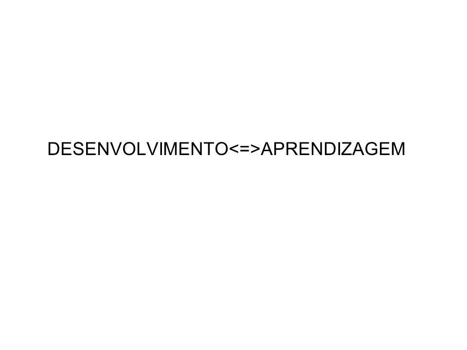 AVALIAÇÃO Z.D. Real Z. D. ProximalZ. D.