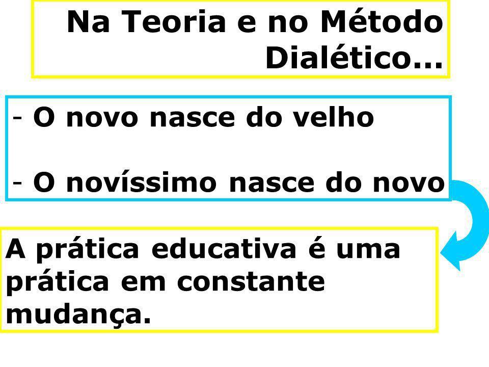 Segundo Pires (1996, p.
