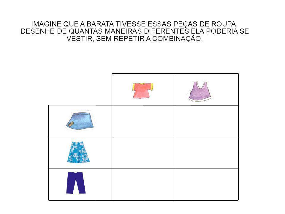 T/CI/T/C1.2 Interpretação de formas variadas de representação (mímica, dramatização, desenho, pintura, esculturas, número etc.), a partir do gênero trabalhado.