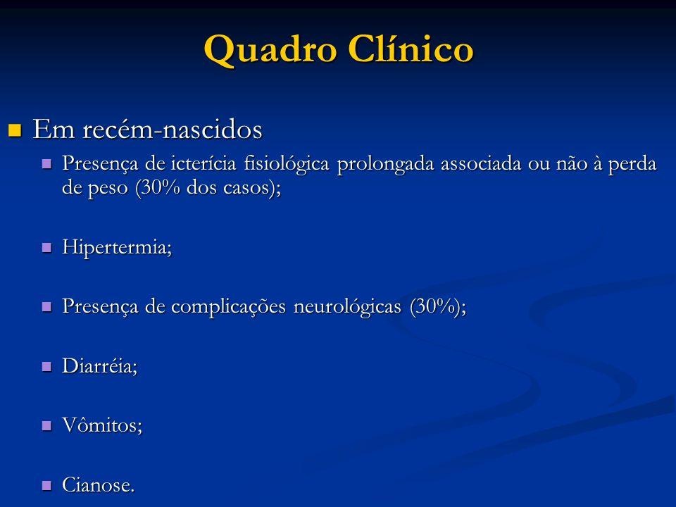 Quadro Clínico Em recém-nascidos Em recém-nascidos Presença de icterícia fisiológica prolongada associada ou não à perda de peso (30% dos casos); Pres