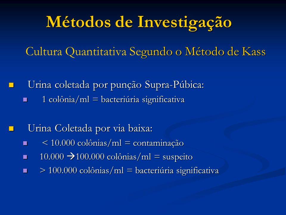 Métodos de Investigação gundo o Método de Kass Cultura Quantitativa Segundo o Método de Kass Urina coletada por punção Supra-Púbica: Urina coletada po