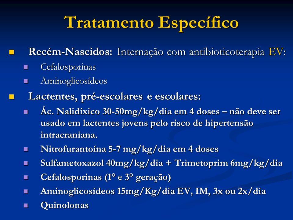 Tratamento Específico Recém-Nascidos: Internação com antibioticoterapia EV: Recém-Nascidos: Internação com antibioticoterapia EV: Cefalosporinas Cefal