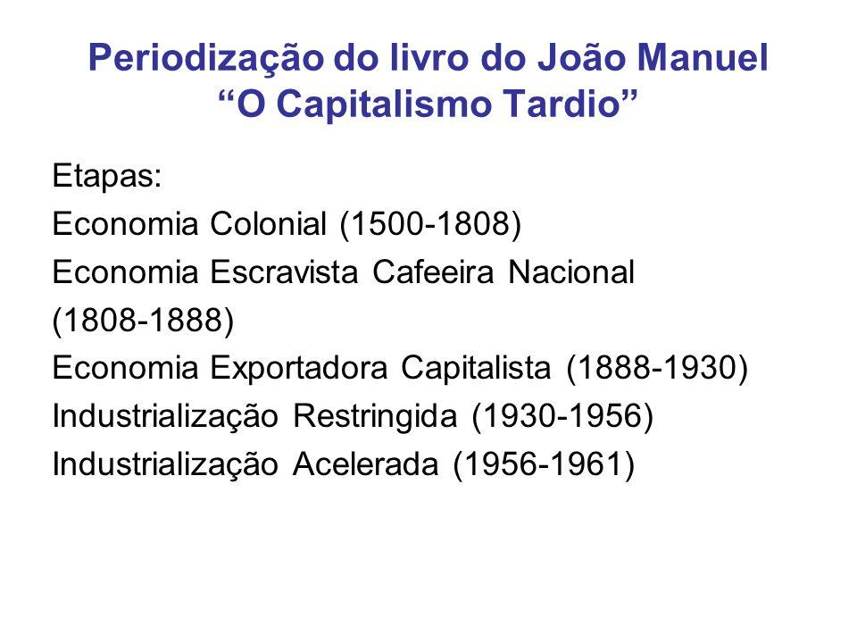 Periodização do livro do João Manuel O Capitalismo Tardio Etapas: Economia Colonial (1500-1808) Economia Escravista Cafeeira Nacional (1808-1888) Econ