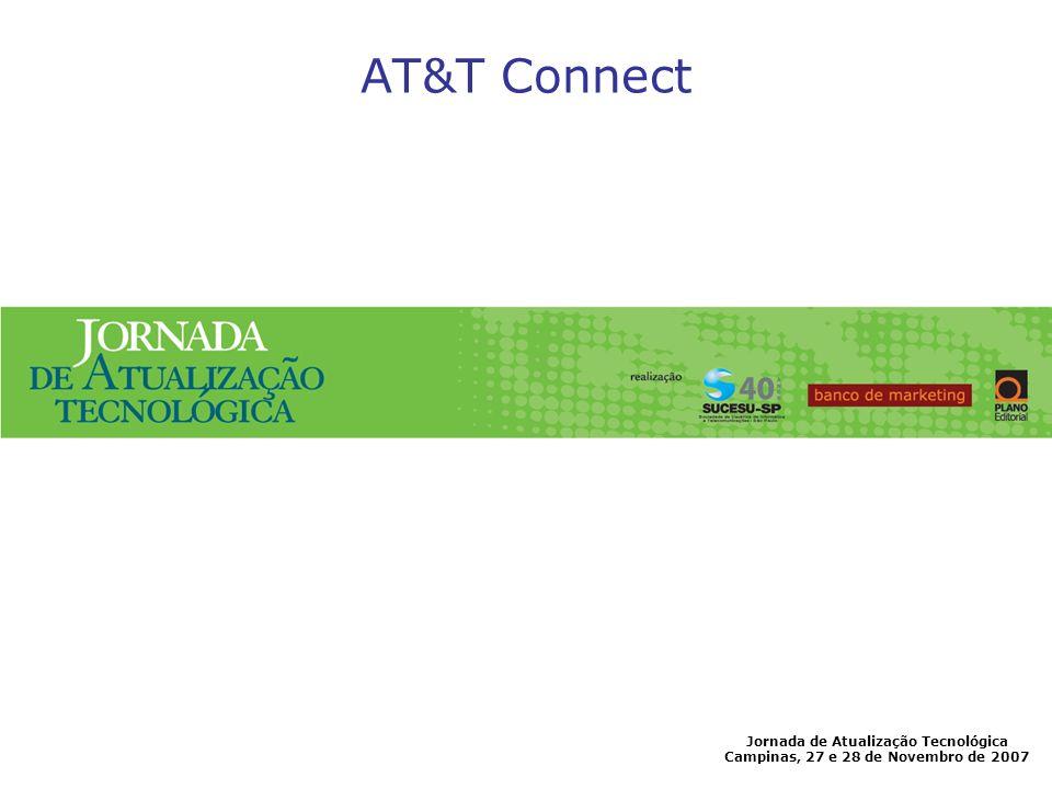Jornada de Atualização Tecnológica Campinas, 27 e 28 de Novembro de 2007 Encurtar distâncias e agilizar a disseminação da informação no mundo corporativo