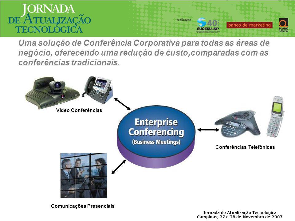Jornada de Atualização Tecnológica Campinas, 27 e 28 de Novembro de 2007 Reunindo pessoas, otimizando resultados Conferência Corporativa com Tecnologia e Convergência WEB