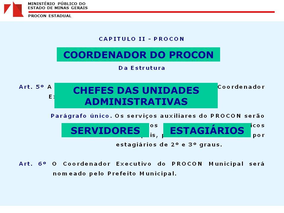 MINISTÉRIO PÚBLICO DO ESTADO DE MINAS GERAIS PROCON ESTADUAL COORDENADOR DO PROCON CHEFES DAS UNIDADES ADMINISTRATIVAS SERVIDORESESTAGIÁRIOS